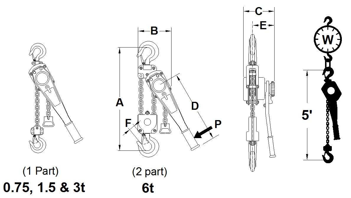Lever Chain Hoist LC
