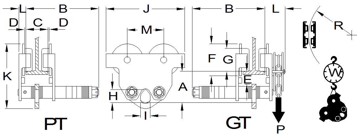 Push and Gear Trolleys